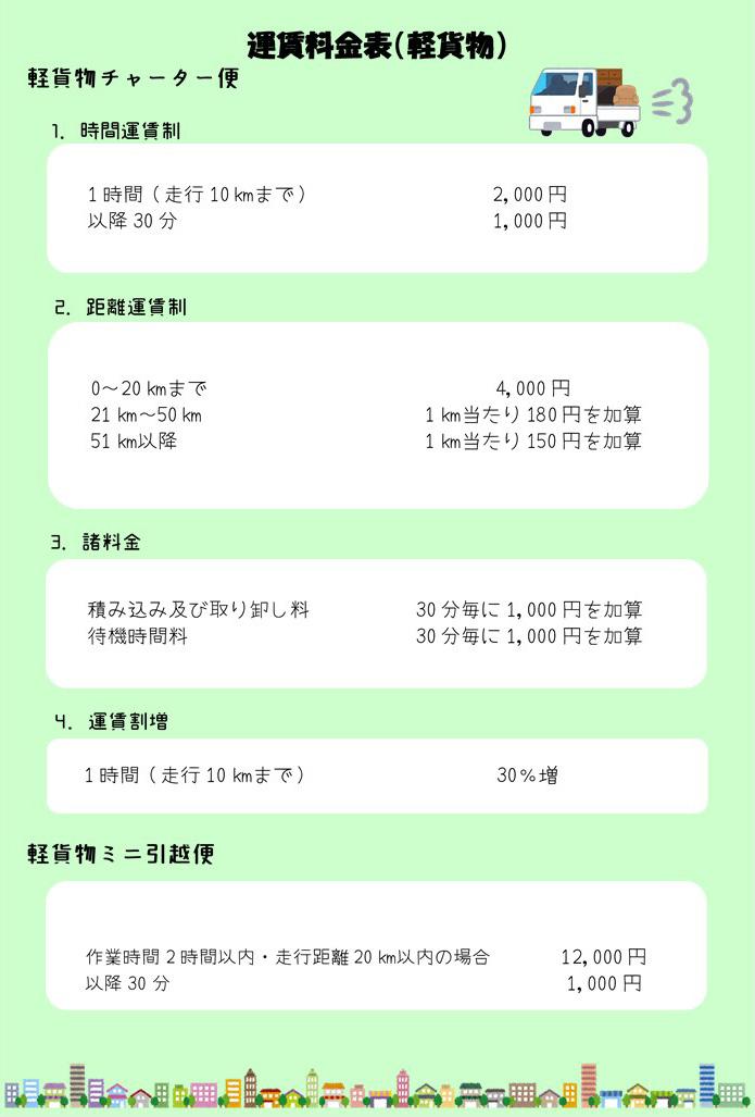 運賃料金表(軽貨物)